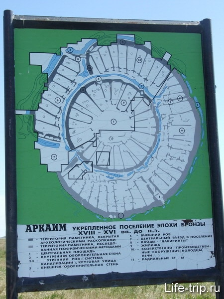 Аркаим. Карта городища.