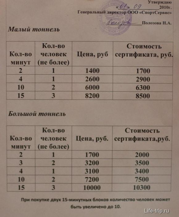 Цена на полет в аэротрубе