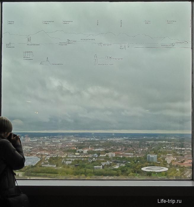 Названия достопримечательностей Мюнхена на стекле