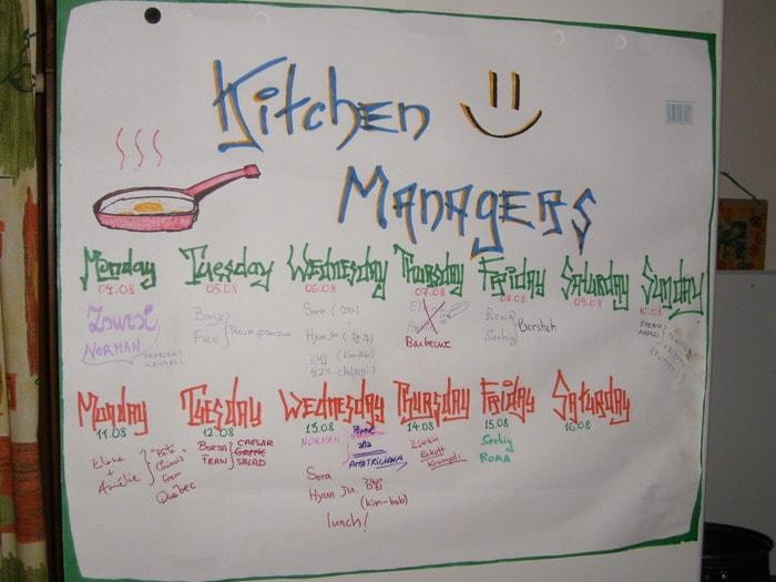 Кухонное расписание