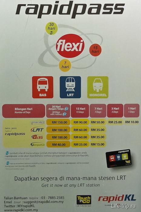 Стоимость абонементов на автобус и метро в Кула Лумпур