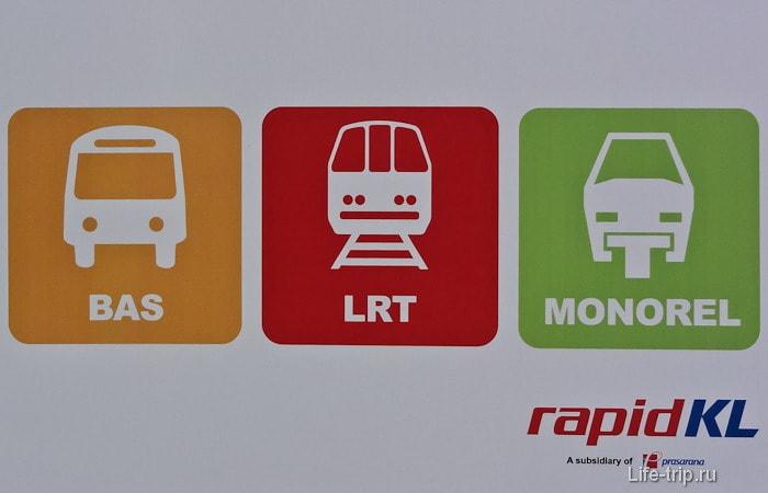 Транспорт Куала Лумпур
