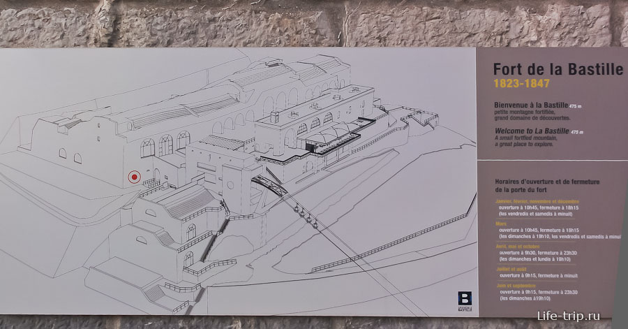 Схема Бастилии Гренобля