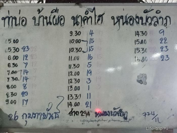 Расписание автобуса Нонг Кхай - Ban Phu