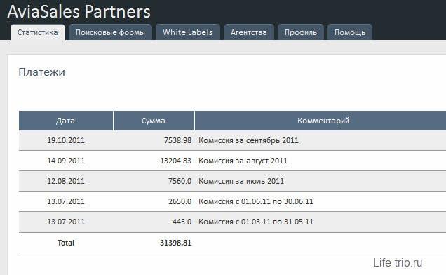 Скриншот выплат по сентябрь месяц