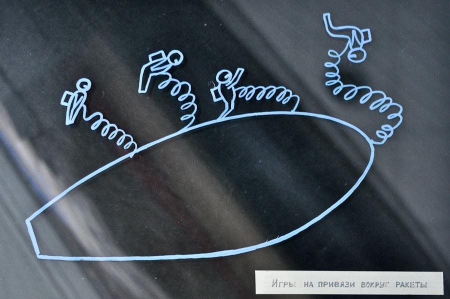 Прыгающие человечки на пружинках - эскиз Циалковского