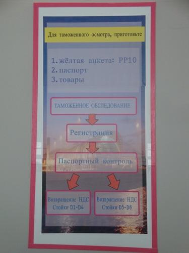 Схема оформления Vat Refund