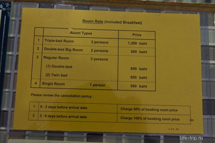 Цены на проживание в Roof View Palace