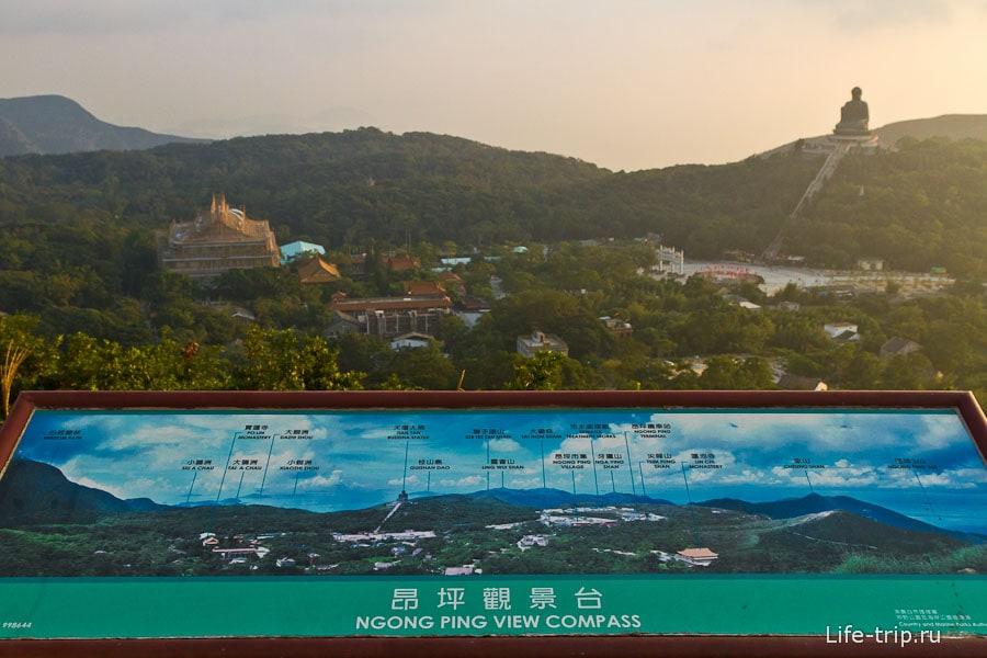 Открывается вид на весь Нгонг Пинг и Большого Будду