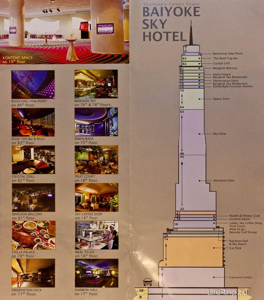 Смотровая площадка Байок Скай в Бангкоке, закатные и ...: http://life-trip.ru/smotrovaya-ploshhadka-bajok-skaj/