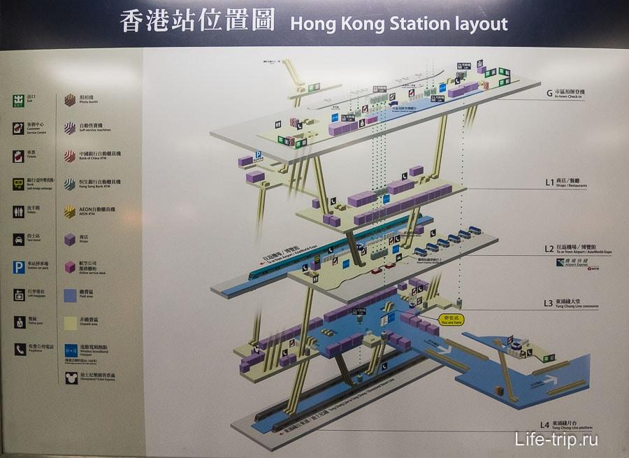 Схема перехода с одной станции на другую