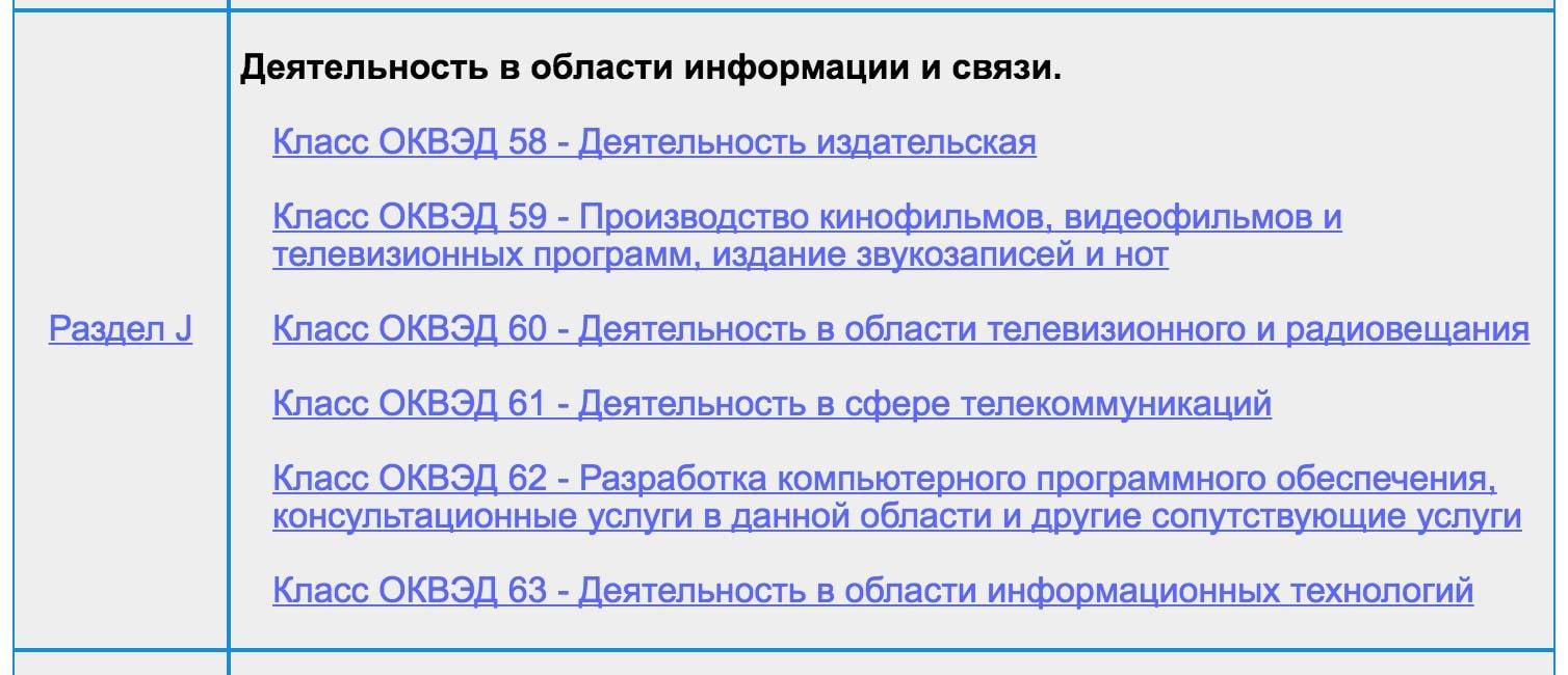 Регистрация ип как выбрать оквэд гражданин белоруссии регистрация ип