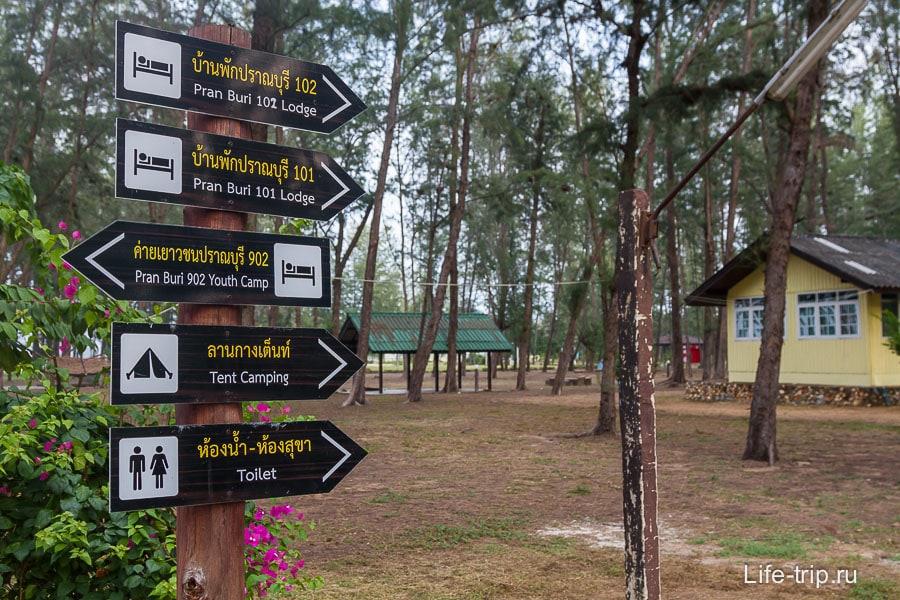 Указатели в Pranaburi Forest Park