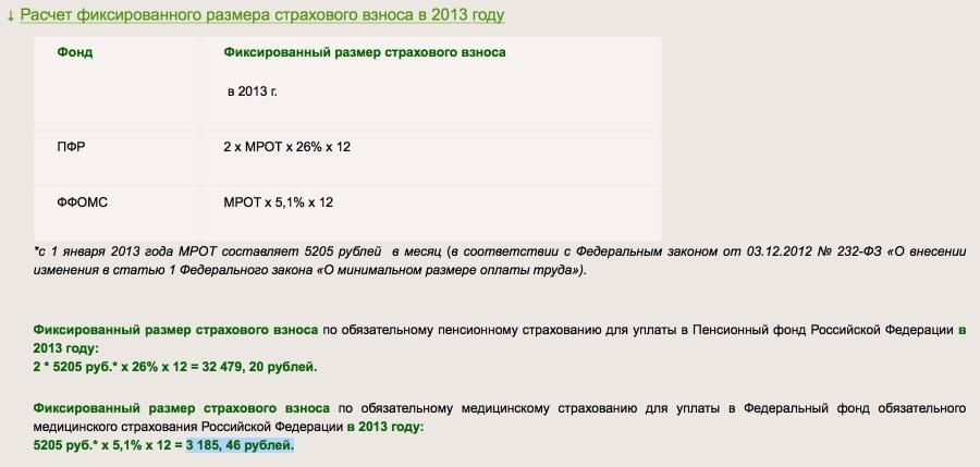 фиксированные платежи ип 2013 таблица