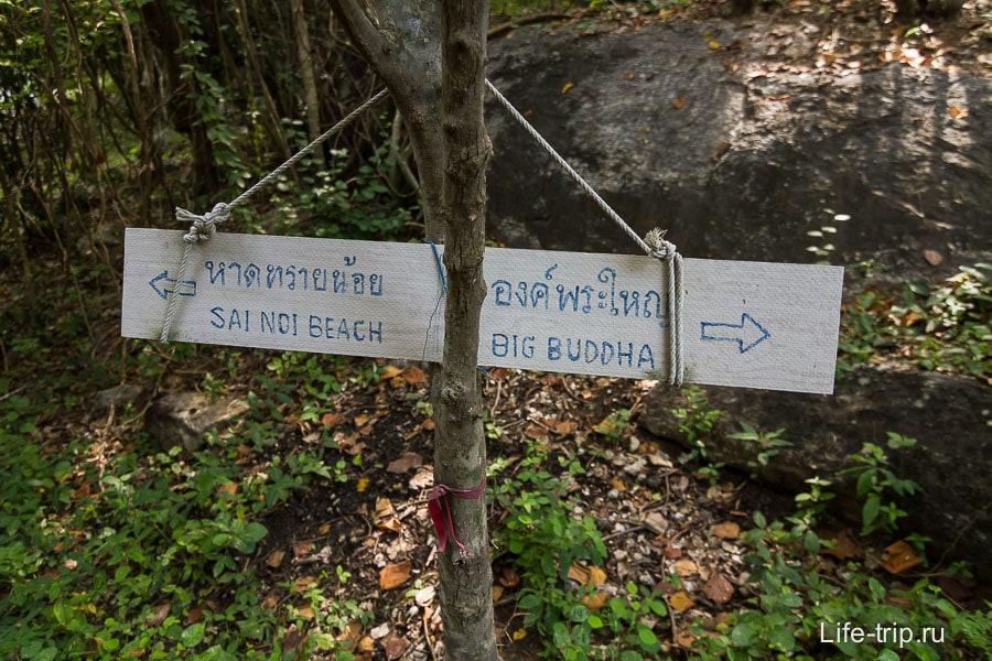 Указатель тропинки к пляжу
