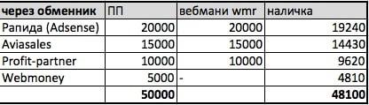sravnenie-epayments-ip-05