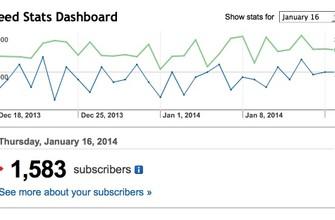 Количество подписчиков в Фидбернер постоянно скачет