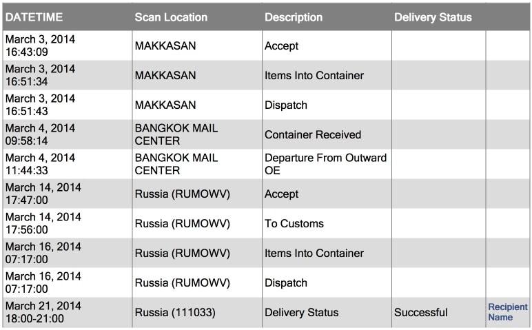 Путь посылки с датами на сайте тайской почты