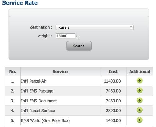 Стоимость посылки и варианты доставки