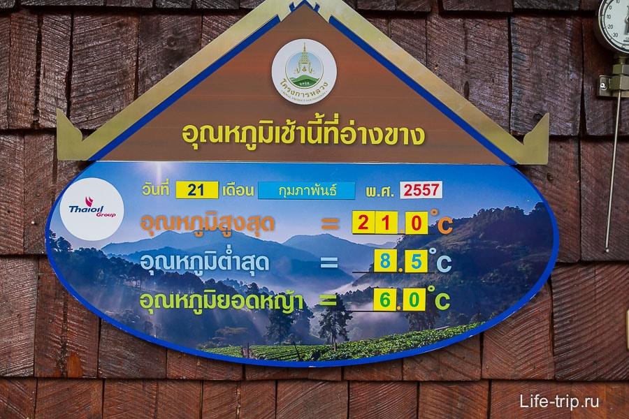 Отличное место для тех, кто устал от тайской жары