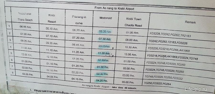 Расписание автобуса Ао Нанг - Краби