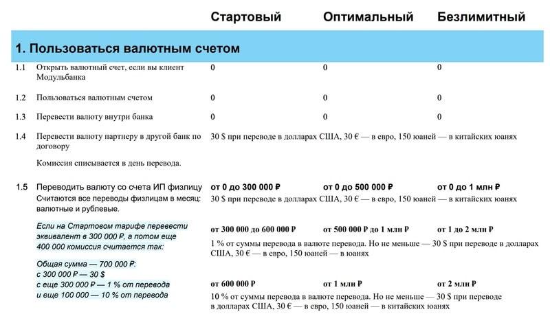 Комиссии на валютные операции в Модульбанке