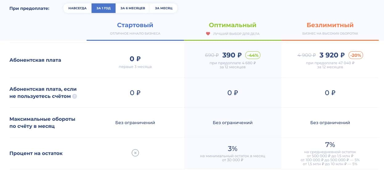 деньги кредит на счет ип онлайн киа в кредит воронеж