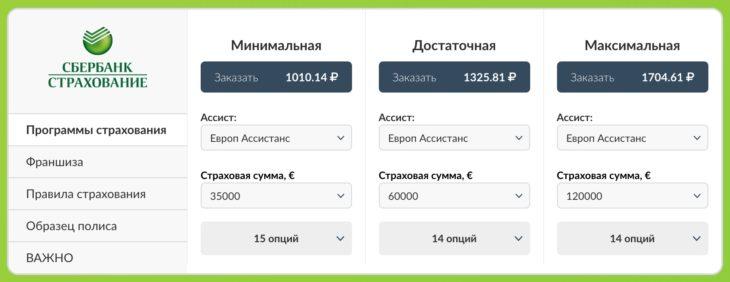 Стоимость туристической страховки Сбербанка на 20 дней