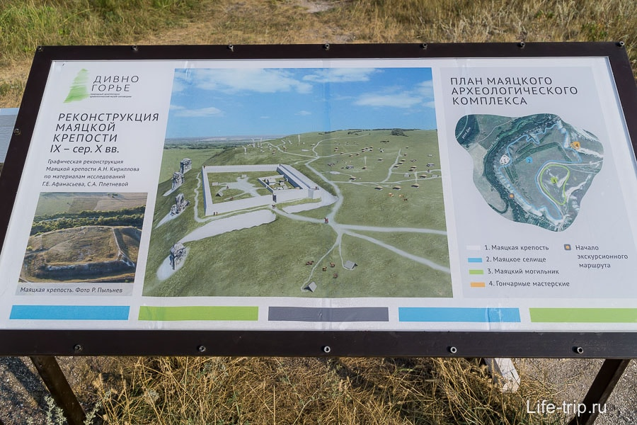 Схема Маяцкой крепости