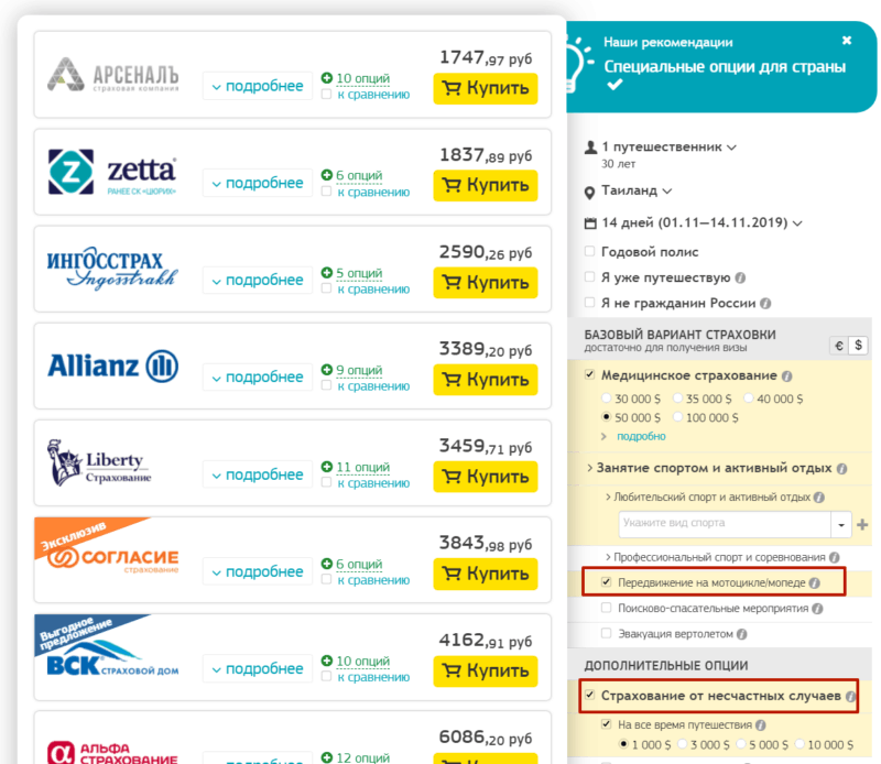 Как рассчитать полис на Черехапа - страхование поездки за границу