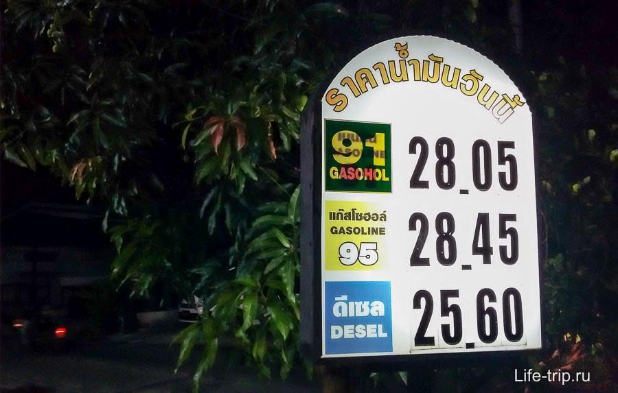Цена на бензин в Таиланде (небольшая заправка)