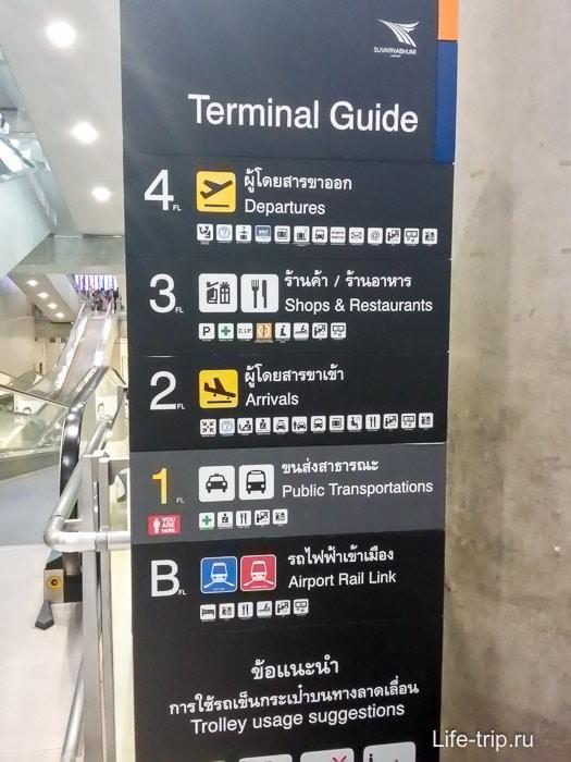 Нумерация этажей в аэропорту Бангкока