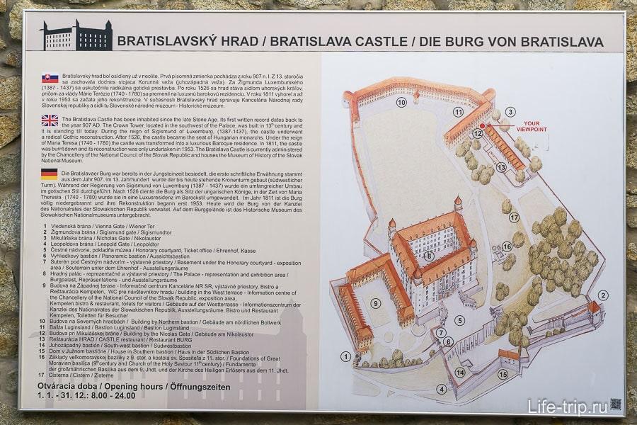 Карта територии Братиславского града