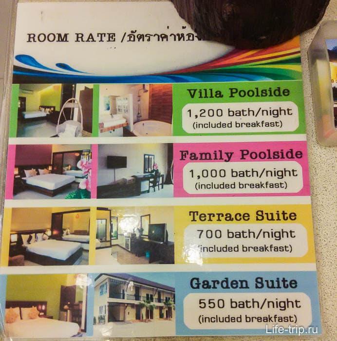 Цены на месте, отель в Чумпхоне