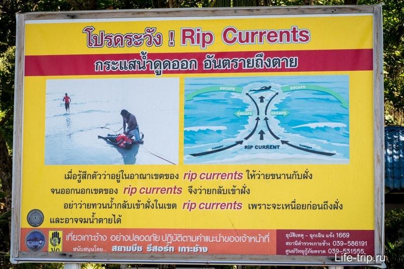 Обратное течение в море (rip-currents)