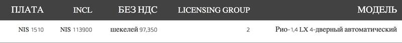 Новый Kia Rio 1.4 LX стоит 113900 шекелей или 1.75 млн руб