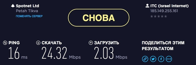 Средняя скорость интернета у нас дома