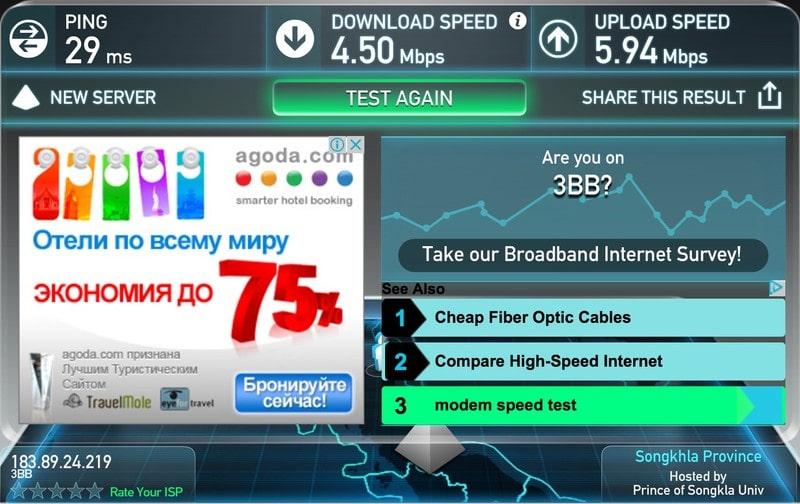 Скорость Wifi