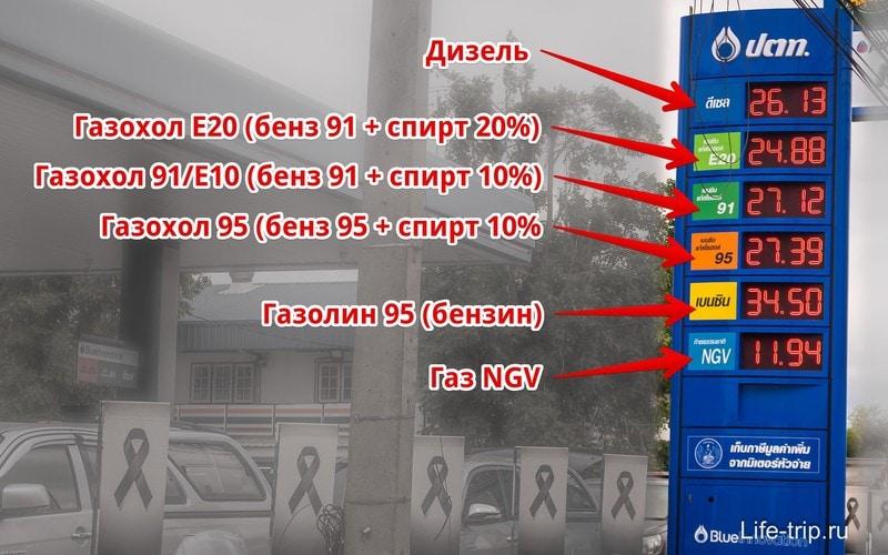 Какой бензин бывает в Таиланде