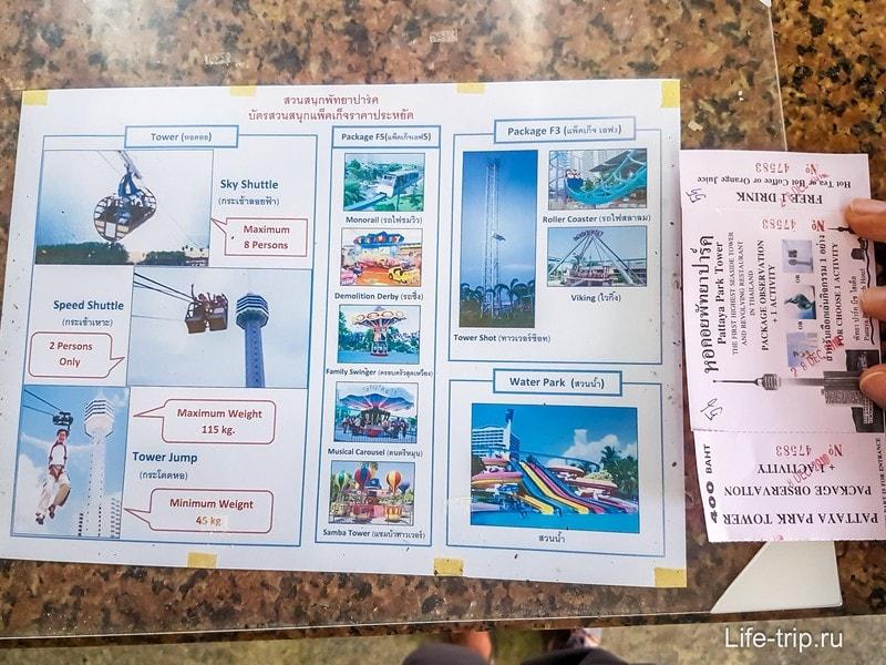 Обзор всех активностей Паттайя Парка