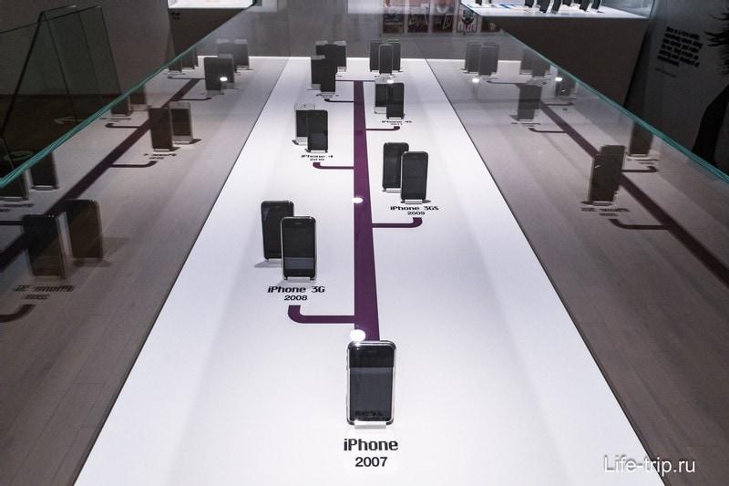 Эволюция iPhone с 2007 года, вся линейка
