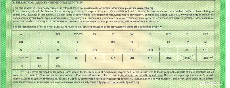 Территория страхования российской гринкарты