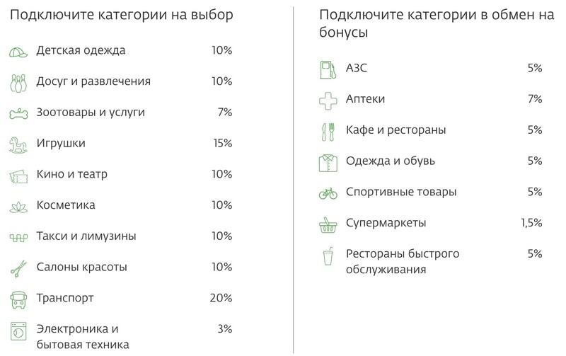 Повышенные категории для всех пользователей Спасибо