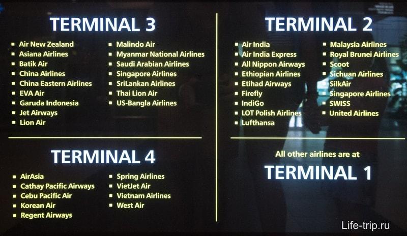 В какой терминал вы прилетите в зависимости от авиакомпании.