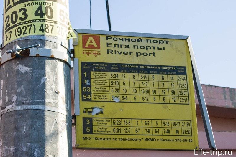 Речной порт в Казани - мой отзыв и фотографии