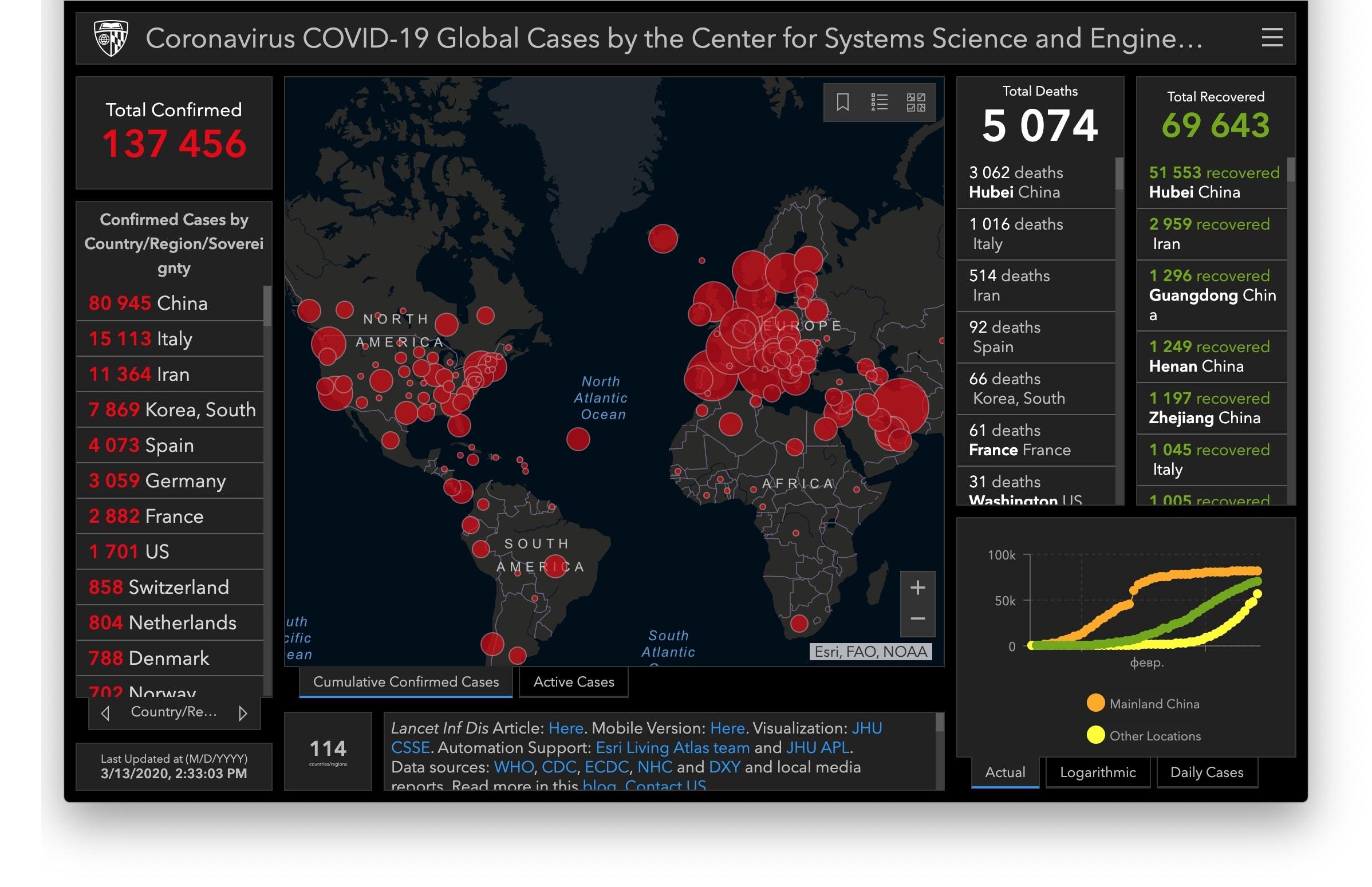 Карта распространения коронавируса в мире