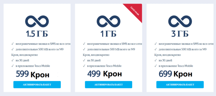 Дополнительные пакеты к сим-картам Tesco Mobile с возможностью звонков на номера всех операторов