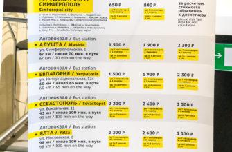 Цены на такси из аэропорта Симферополя