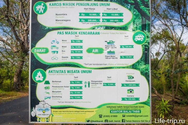 Бали Барат - национальный парк на западе Бали