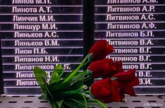 Имена защитников Севастополя